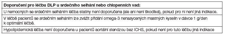 Doporučení pro léčbu DLP u srdečního selhání nebo chlopenních vad, ICHS – ischemická choroba srdeční.
