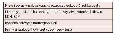 Minimální doporučený rozsah vyšetření u nemocných s nově zjištěnou CLL [7]