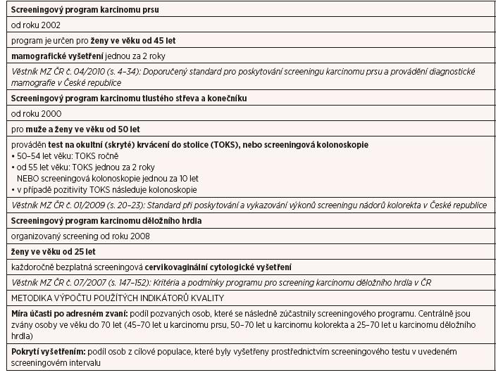 Metodika a informace o screeningových programech v České republice