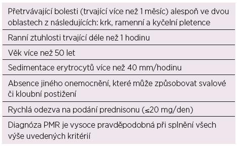 Kritéria revmatické polymyalgie dle Healey (16).