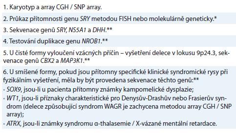 Doporučená genetická vyšetření u pacientů s čistou nebo smíšenou gonadální dysgenezí [72].
