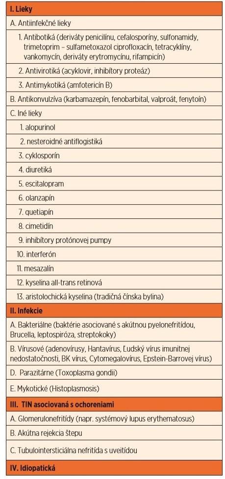 Príčiny akútnej intesticiálnej nefritidy.
