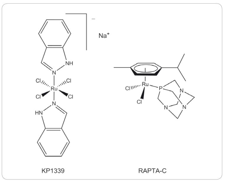 Struktury vybraných rutheniových sloučenin.