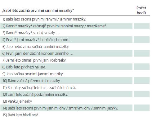 Příklady kuriózních modifikací původní věty při jejím vybavení po distrakci testem gest.<br> Pokuste se určit počet správně vybavených slov u každé věty. Správné vyhodnocení obsahuje tab. 6 úplně na konci článku.