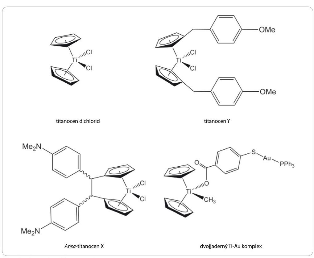 Struktura vybraných titanocenů.