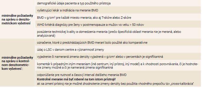Požiadavky na vyhodnotenie denzitometrického merania