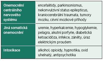 Příčiny katatonického syndromu