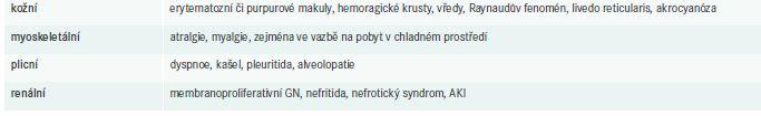 Klinické projevy kryoglobulinemie. Upraveno dle [7]