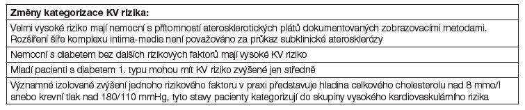 Změny kategorizace KV rizika