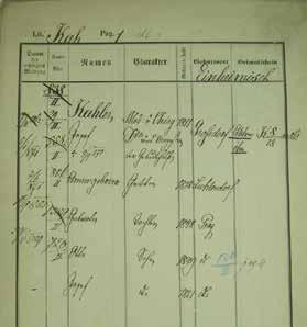 Pražské policejní pobytové přihlášky Josefovy rodiny (1852-1889)