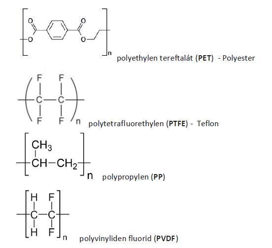 Chemické vzorce<br> Fig. 4: Structural formulas