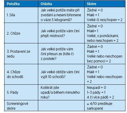 Dotazník SARC-F pro screening sarkopenie, česká verze (3)